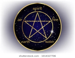 gold-pentagram-icon-five-elements-260nw-1014327706